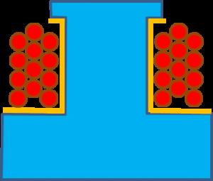 Einzelzahn-Wicklung