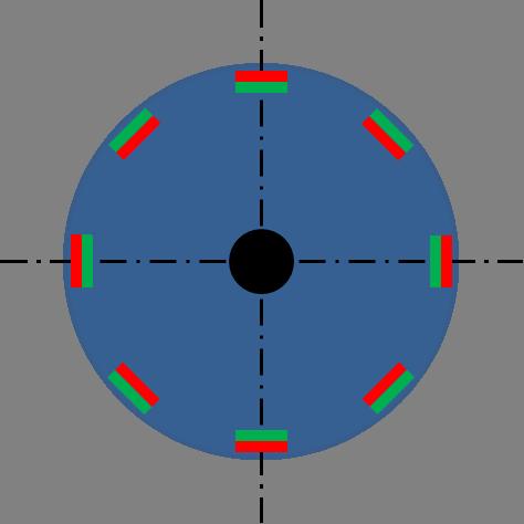 Einfacher PSM-Rotor