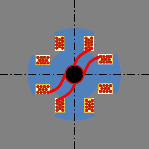 Rotor eines SSM