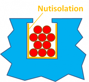 Nutisolation